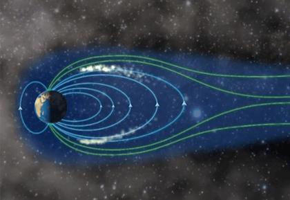 Slik dannet natt-nordlyset. De blå stripene er jordas magnetfelt, og de grønne illustrerer solvinden. Foto: forskning.no